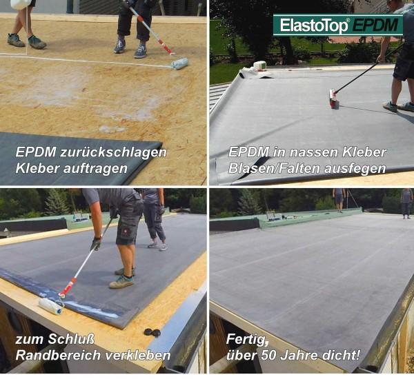 1,2 mm EPDM Dachfolie ElastoTop® mit Zulassung abP